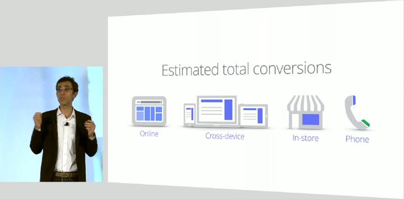 Google AdWords: Insightful Reportings