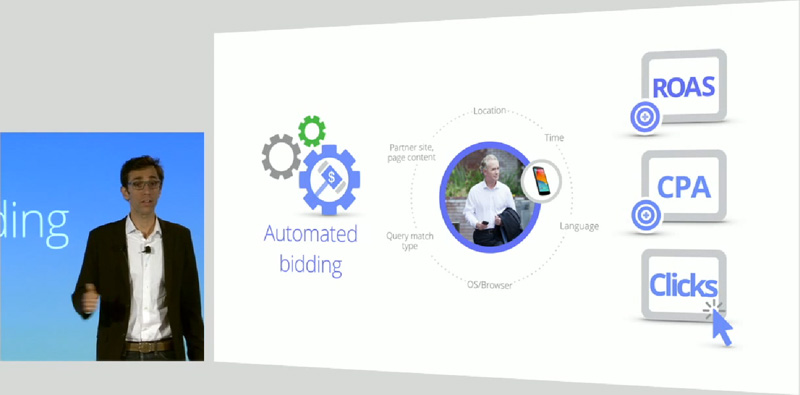 Google Adwords: Intelligent-Tools